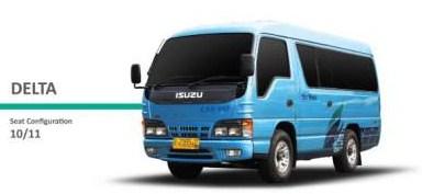 jasabuspariwisata-keunggulan-sewa-bus-blue-bird-di-agen-terpercaya-elf